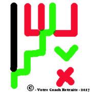 Afixis Votre coach retraite